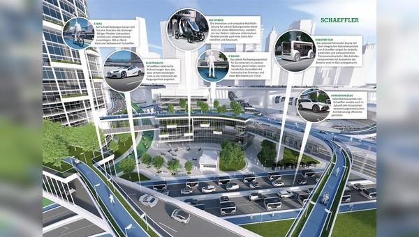 So könnten nach Schaeffler intelligente Mobilitätslösungen für eine nachhaltige Stadt der Zukunft aussehen.