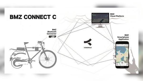 Neue Konnektivitätslösung