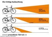Die richtige Ausleuchtung am Fahrrad.